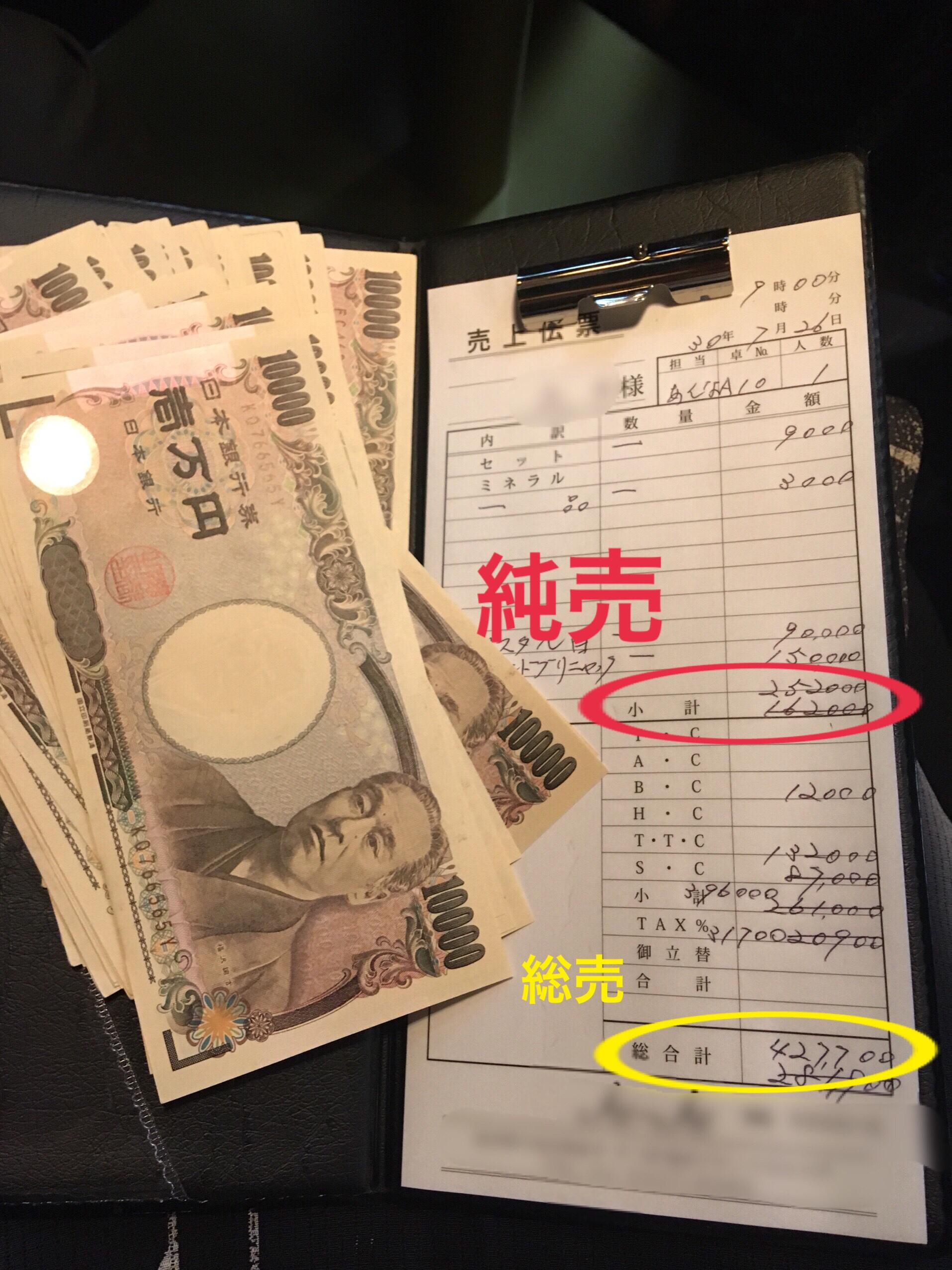 銀座高級クラブ 料金 お会計 いくら 純売計算